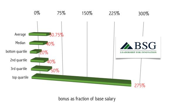 Bonus-data-al-1