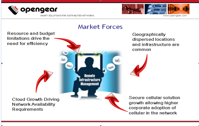 OG_Marketforces_v2