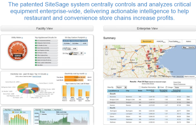 Powerhouse Dynamics - about SiteSage