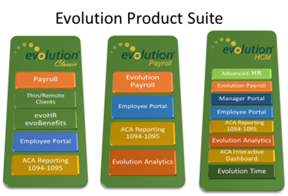 iSystems - Evolution Product Suite