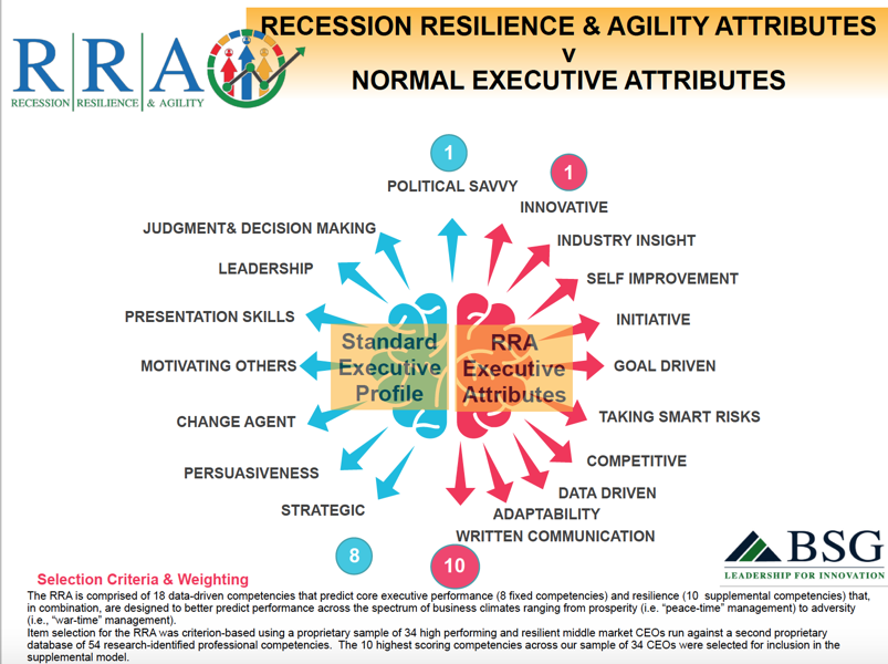 RRA-infographic