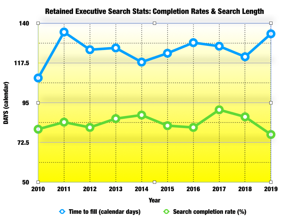 retained-search-picture