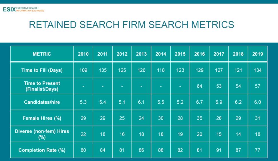 search-firm-metrics