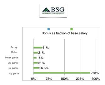 x316dta-bonus-graph