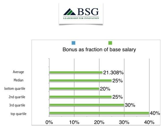 x336bdecom-bonus