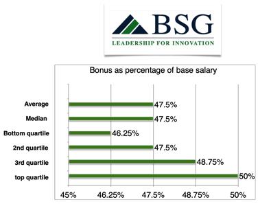 x344eng-bonus-percentage-base