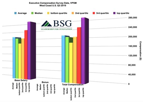 x351vps-salary-bonus-compensation-2