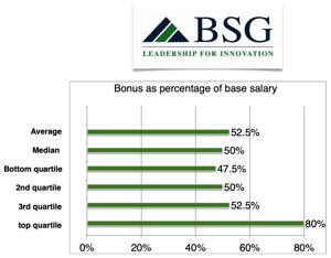 x354ceo-bonus-percentage-base-2