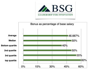 x355coo-bonus-percentage-base-1