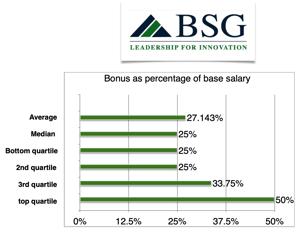 x357vpsm-bonus-percentage-base