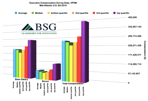 x357vpsm-salary-bonus-compensation