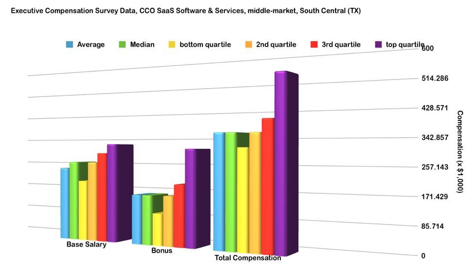 exec-comp-survey-data.png
